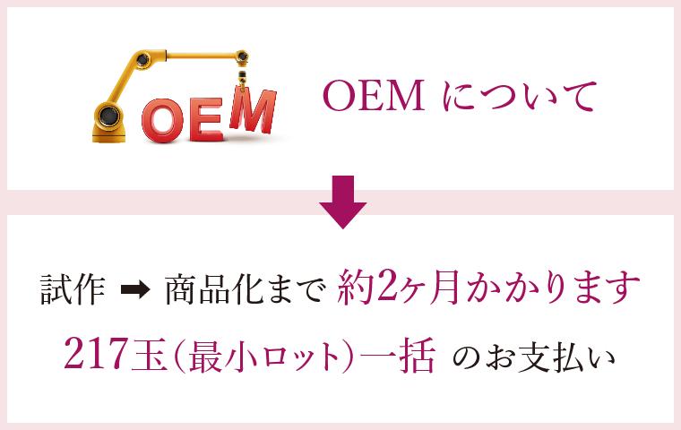 OEMについて|フルーツカキ氷り|株式会社アオイ